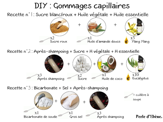 gommages capillaires
